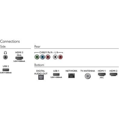 Smart TV LED 50´ UHD 4K Philips, 3 HDMI, 2 USB, Wi-Fi, HDR - 50PUG6513